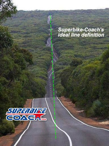 Superbike-Coach ideal line definition